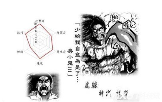 东京食尸鬼人物战力分析 金木研喰种等级分析