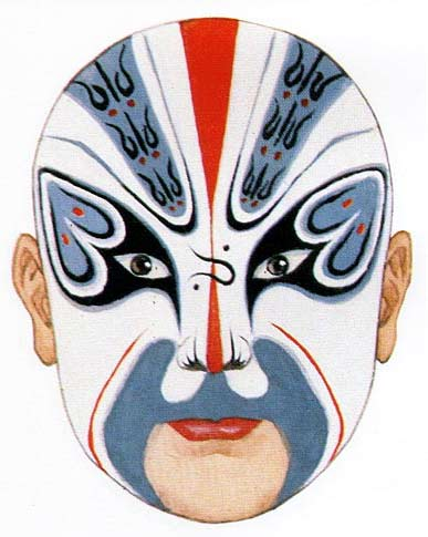 Peking Opera Painted Faces: Facial Colors
