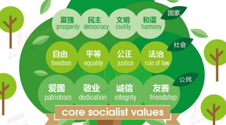 What are the core values defining the traditional Chinese value system?