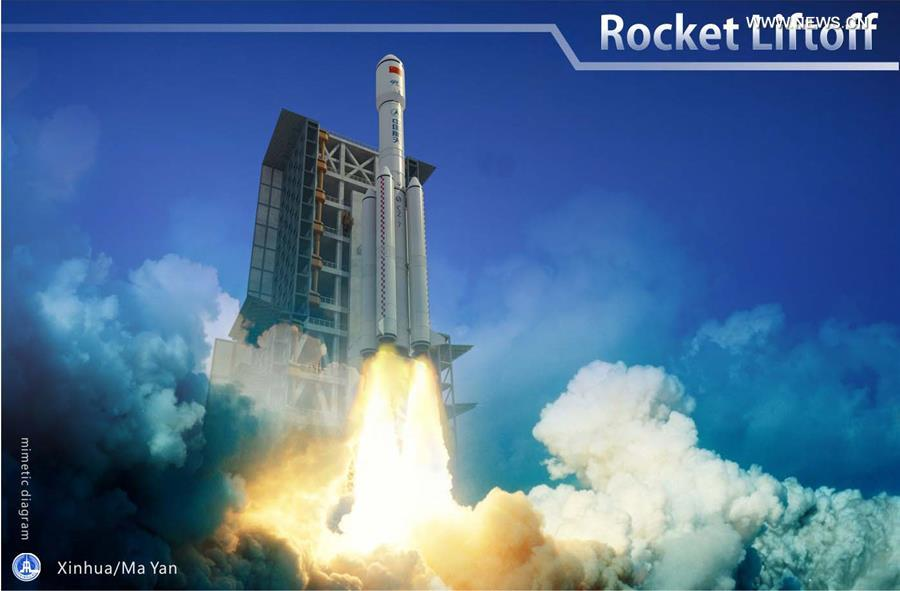 [GRAPHICS](1)CHINA-SCIENCE-TIANZHOU-1-LAUNCH(CN)