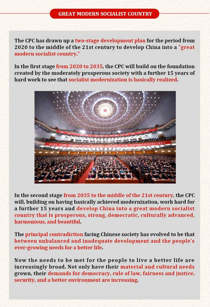 Highlights of Xi's report to 19th CPC National Congress: Great modern socialist country
