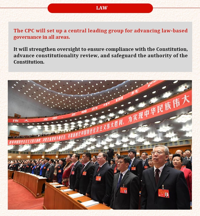 Highlights of Xi's report to 19th CPC National Congress:Law