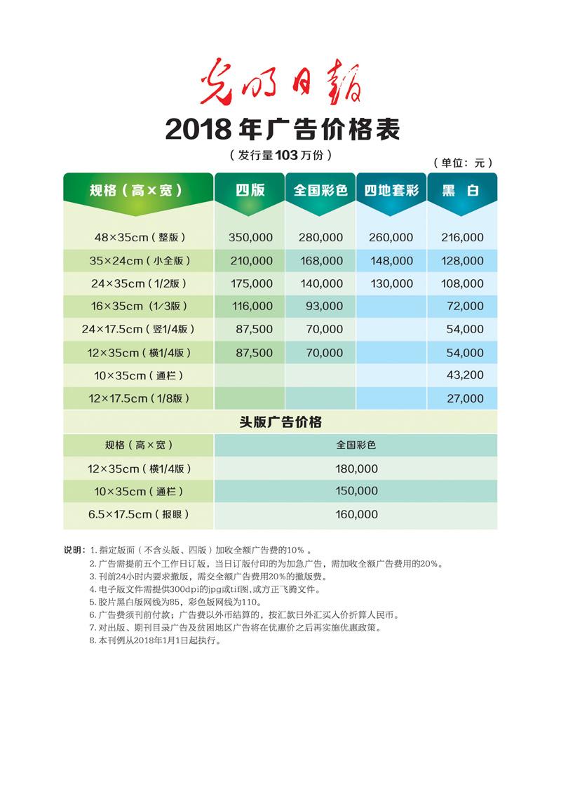 2018年光明千亿国际(中国)唯一正规官网广告报价