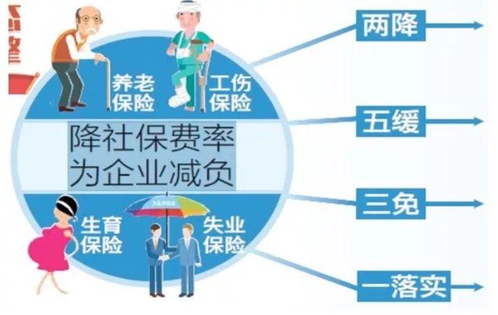 清研智庫:疫情之后,建議這些優化營商環境政策繼續下去