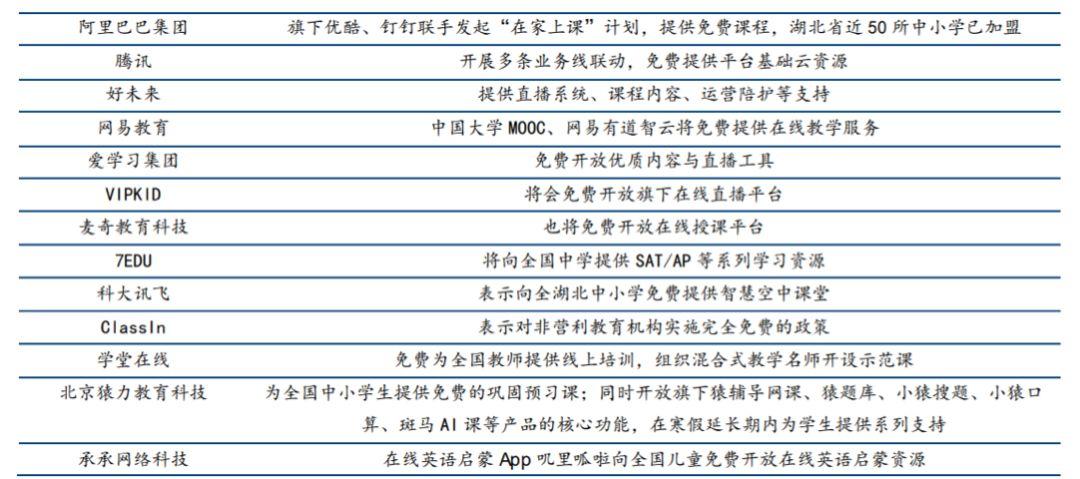 清研智庫:受益疫情機遇的行業,后市發展如何分化?