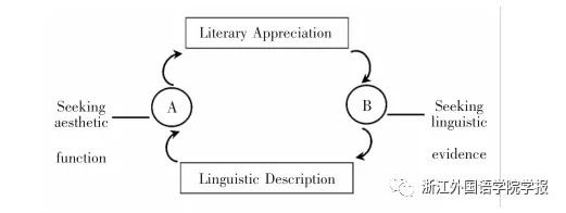 外国文学和国别与区域的交叉研究:国情研究专家的视角