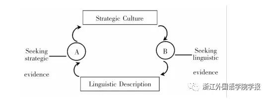 外國文學和國別與區域的交叉研究:國情研究專家的視角