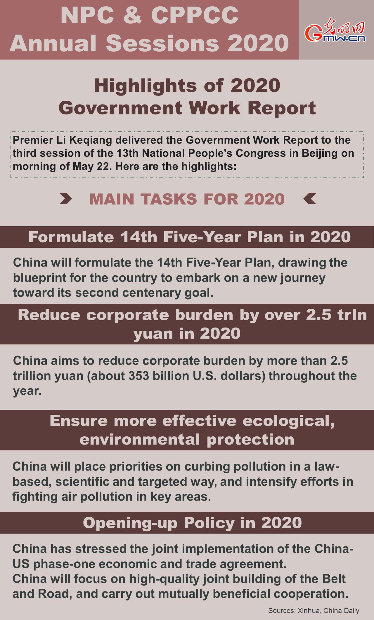 Highlights of 2020 Government Work Report: main tasks(II)