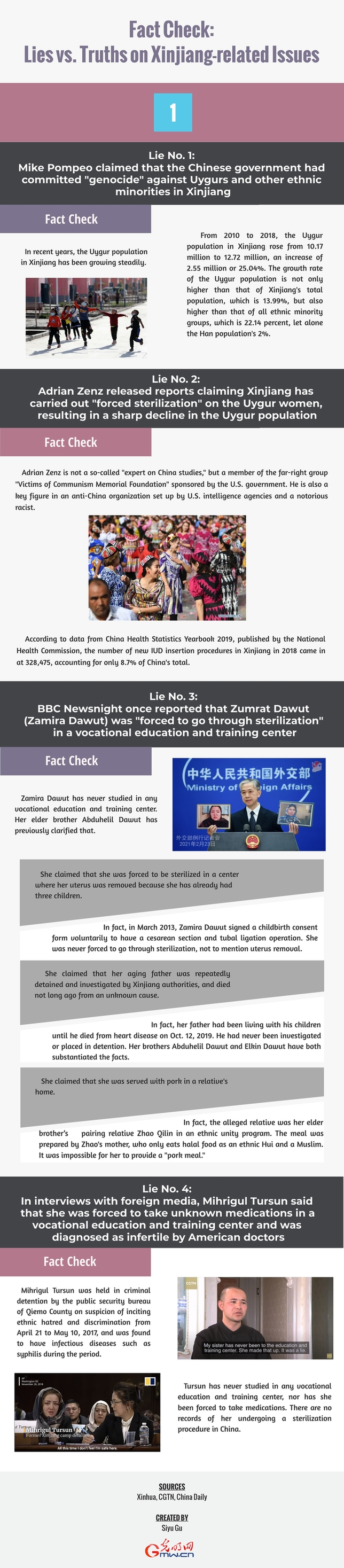 Infographics: Fact Check: Lies vs. Truths on Xinjiang-related Issues