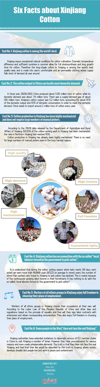 Six facts about Xinjiang cotton