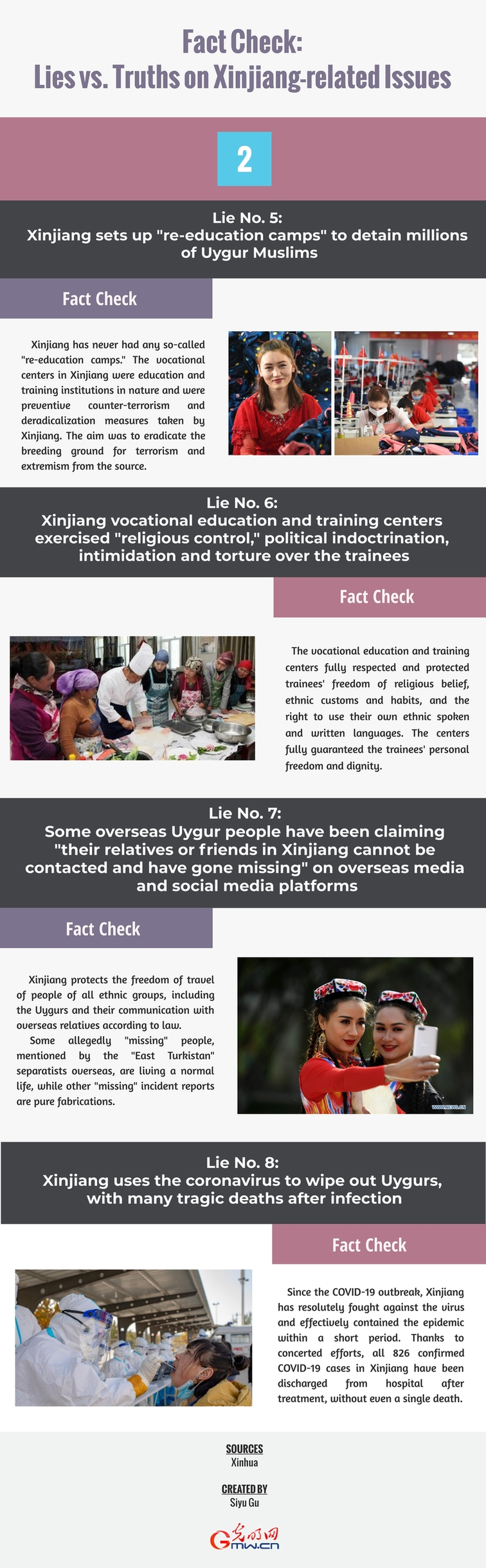 Infographics: Fact Check: Lies vs. Truths on Xinjiang-related Issues 2