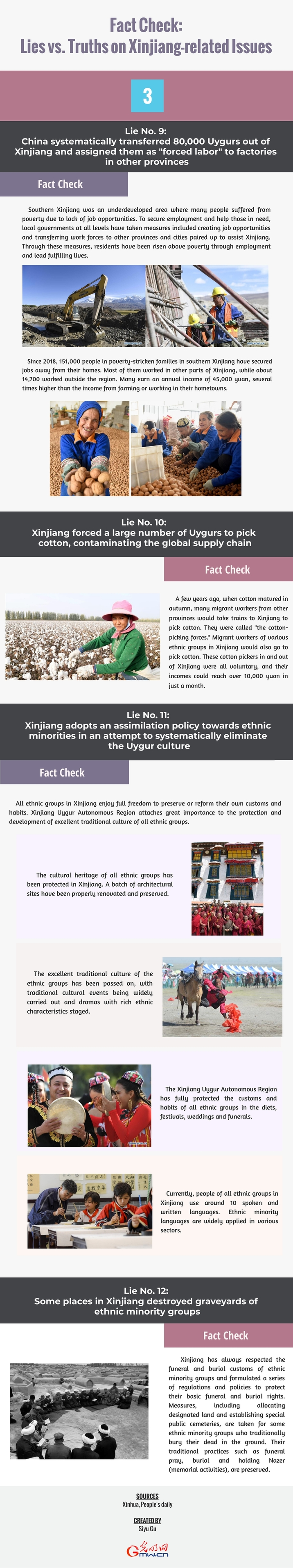 Infographics: Fact Check: Lies vs. Truths on Xinjiang-related Issues 3