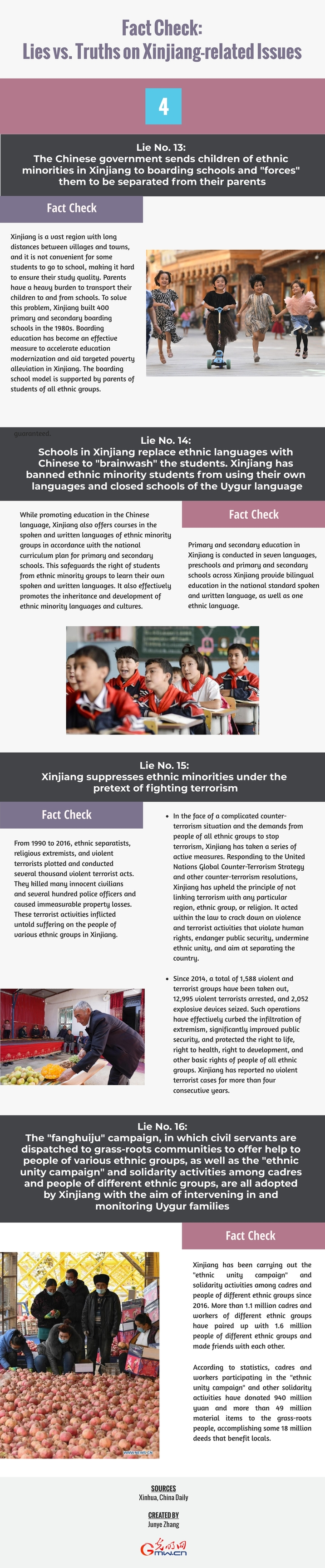 Infographics: Fact Check: Lies vs. Truths on Xinjiang-related Issues 4