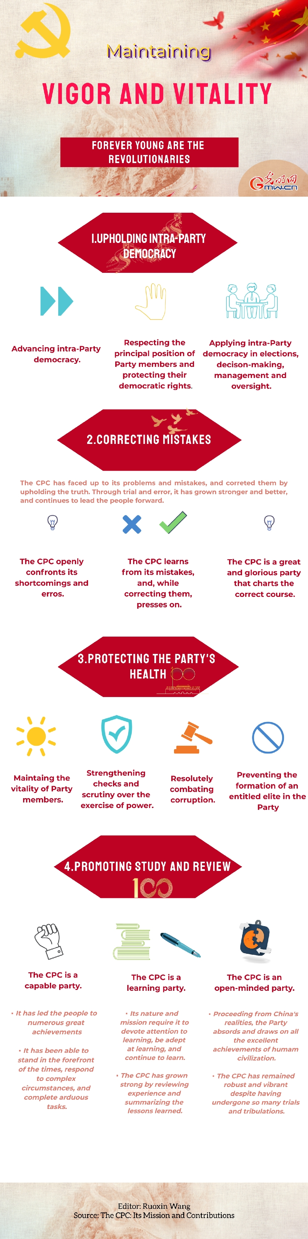 CPC's Mission and Contributions: How does the Party maintain vigor and vitality?