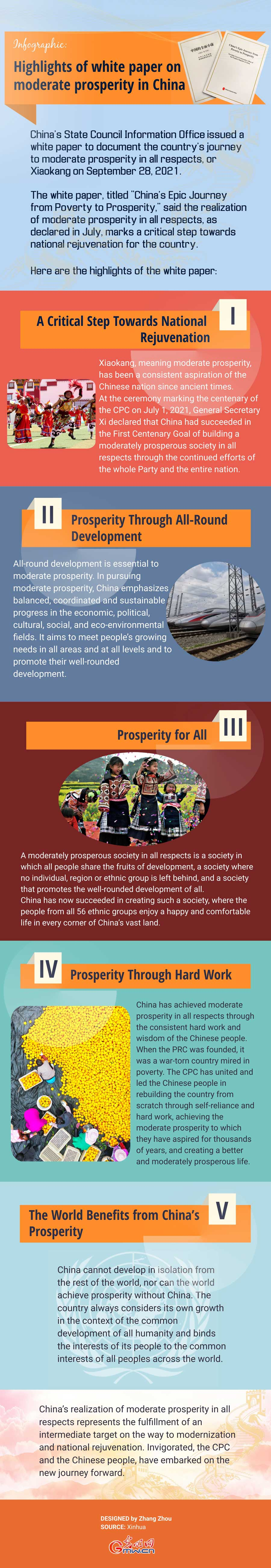 Infographic: Highlights of white paper on moderate prosperity in China