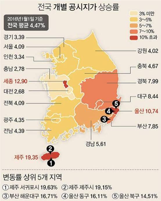 距离上海乘飞机仅需一小时的韩国济州岛