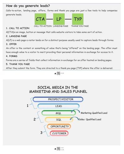 B2B企业的社会化营销过程和B2B的营销漏斗