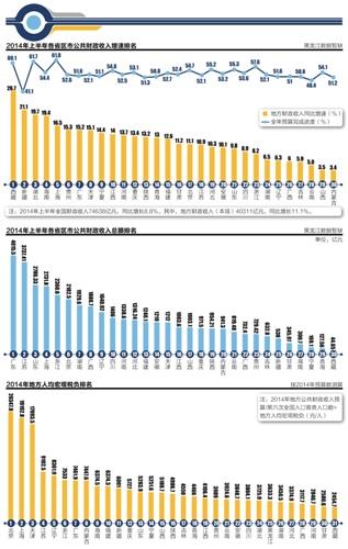 经济总量 english_经济发展图片