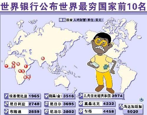 亚洲最穷的国家排行_全球最富有的国家排名,附世界上最贫穷的地方图片