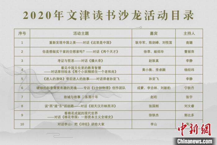 """2020年国图首场""""文津读书沙龙""""线上开讲重新发现中国之美"""