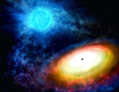 我科学家成功测量一类黑洞质量