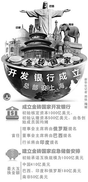 中国,参与全球经济治理的负责任大国