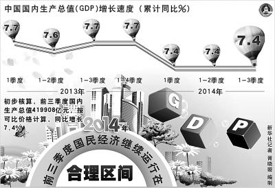新常态gdp_欧洲经济新常态 人口向上,GDP向下