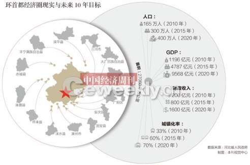 中国gdp增长率_苹果股价10年走势图_中国近10年的gdp