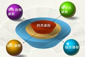 在实施中重建:香港普通高中课程改革的校本实北京教科书高中图片